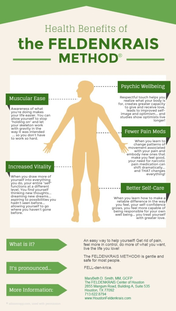 Health-Benefits-of-the-Feldenkrais-Method-MB